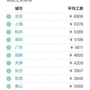 年入十万可以打败多少中国人?