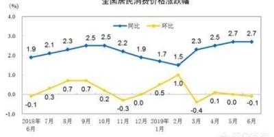 中国房价什么时候会下跌?