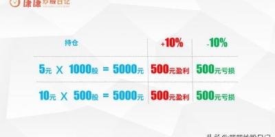 1000股5块钱的股票和500股10块钱的股票有什么本质区别?