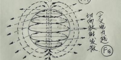 电流的本质是什么?