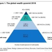 净资产一千万,在中国属于什么水平?