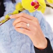 正确的戒指的戴法和意义有哪些呢?