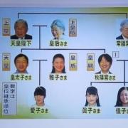 日本为什么有了首相还要设天皇,天皇主要管什么?