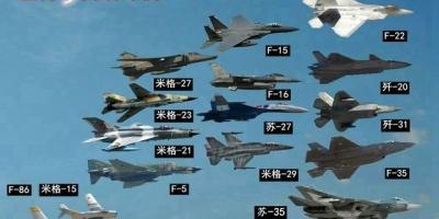 歼20是四代机还是五代机?为什么会被人称作四代机?