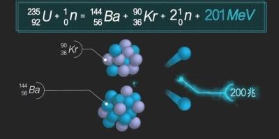 如果爱因斯坦是正确的,且E=mc²,那么质量将从何获取能量?