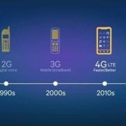 5G什么时候能普及?现在买4G还是等等买5G手机?