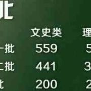 中国好的二本学校有哪些?