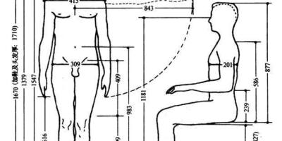 卧室里装电视机的高度应该是多少,怎么确定位置?