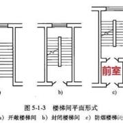 """为何""""住宅""""普遍是6层、11层、18层、26层和33层?"""