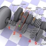 说说看你的车高速跑120km/h,你的发动机转速是多少?转速越低的车越好吗?