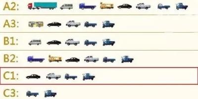 c1驾照能开什么货车?