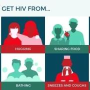 六十多岁的公公得了艾滋病,婆婆检查没有,老公回去照顾会不会被传染?应该注意哪些事项?