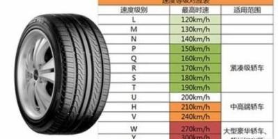 性价比最高的国产轮胎有什么?
