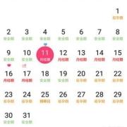 月经过了多久是最佳怀孕期?
