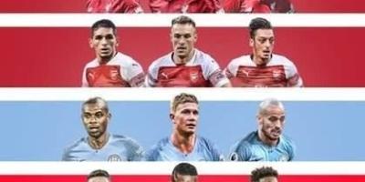 为什么英超有六个豪门俱乐部?而其他的四大联赛的豪门相对来说较少,顶多也就三个呢?