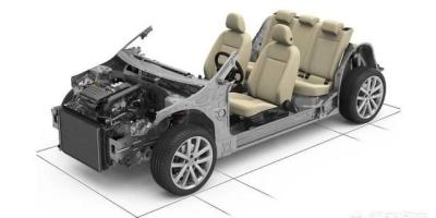 为什么吉利汽车新车速度这么快?质量有保障吗?