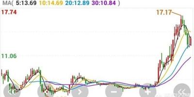 我想找一个股票交易系统,有什么好的推荐?