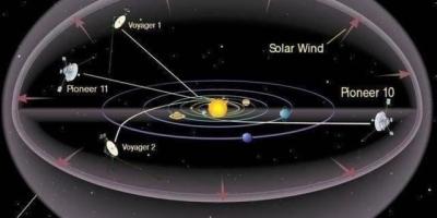 为什么人类要向与太阳反方向做星球探索?
