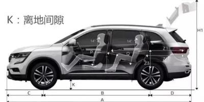 suv和轿车相比较哪个安全性更好?