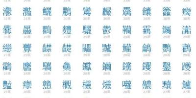 中国很难写的字有哪些?