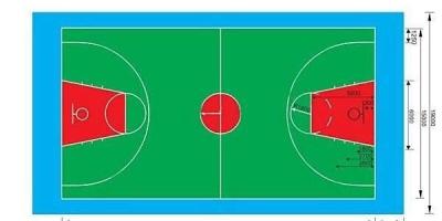 中国篮球场的标准规格是多少?