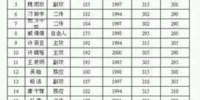 新赛季女排联赛即将开幕,张常宁状态持续下降,江苏队是否会在第一阶段即遭淘汰?