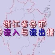 浙江省哪个城市打工人最多?