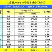 江苏徐州、浙江温州和广东佛山,谁最有可能成为新一线城市?