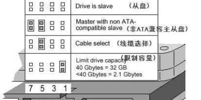 在一台计算机上装好系统的硬盘移到另一个电脑能用吗?
