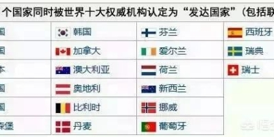 哪些国家是发达国家?