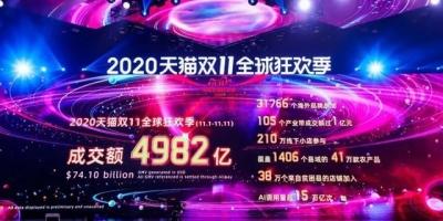 我很好奇中国那么多人少钱或负债,双十一的销售额是怎么得来的?