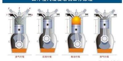 本田地球梦发动机到底有没有积碳的情况?