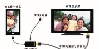 手机如何连接电视机?