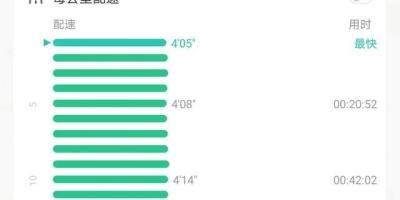 对于新人来说,第一次参加马拉松(半马21km)跑完下来是什么感受?