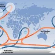 全球变暖会不会引发新仙女木事件呢?