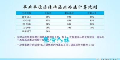 事业单位退休金6000元算是什么水平?