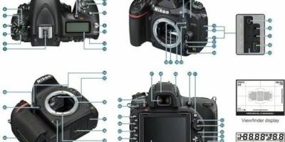 刚学摄影,别人送的尼康d7000配的18-105和35mm镜头,感觉有点拉胯,需要升级一下装备嘛?
