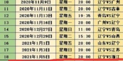 CBA2021年1月3号和25号,辽宁对浙江,您看谁能取胜?