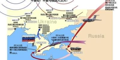 如何看,乌克兰趁机举行夺回克里米亚的军事演练?