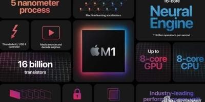 麒麟9000和苹果新推出的M1哪个强?