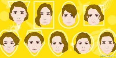 如何根据脸型选择合适发型?
