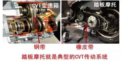 CVT变速箱的故障率很高吗?