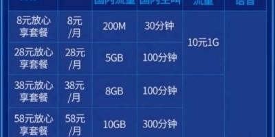中国移动卡不办套餐行吗,如果可以不办,那每月最低消费能多少?