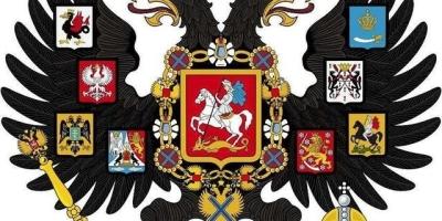 历史上俄罗斯做了什么,会为整个西方所不容?