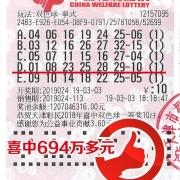 玩彩票真的可以中奖么?玩十年每天购买50到60元还能坚持么?