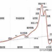 中国股市全面牛市真的来了吗?沪指能否突破4000点?