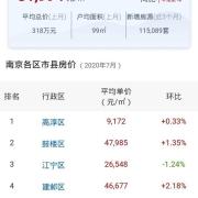 170万左右在南京买房,在哪里合适?