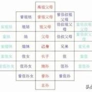 中国古代被诛灭九族的知名人物有哪些人,他们真的灭族灭种了吗?