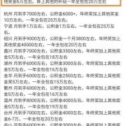 江浙沪的公务员真实工资有多少?