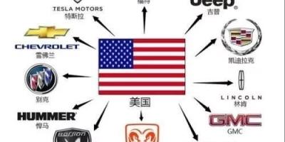 如何用一句精炼的话总结各汽车品牌的特点?